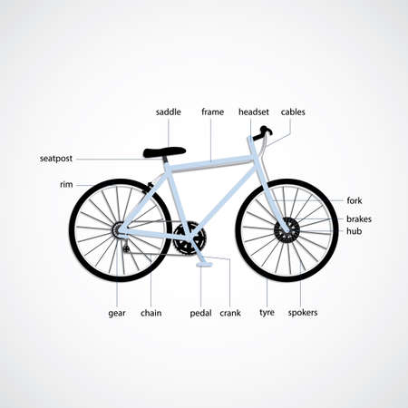 mtb: bike simple part