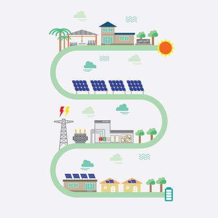 Solarzellen Grafik