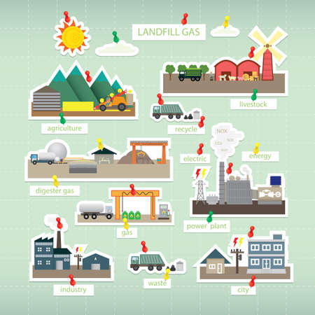 digest: landfill gas paper icon on board Illustration