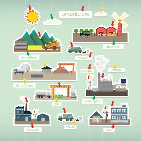 landfill: landfill gas paper icon on board Illustration