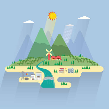 hydro: hydro energy