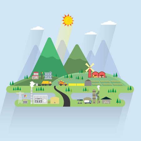 bio fuel: bio fuel energy