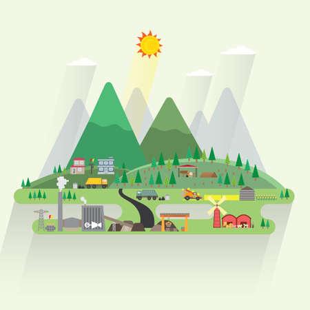 biomasa: la energía de biomasa