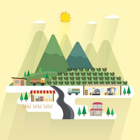 Kaffee-Prozess in einfachen grafischen
