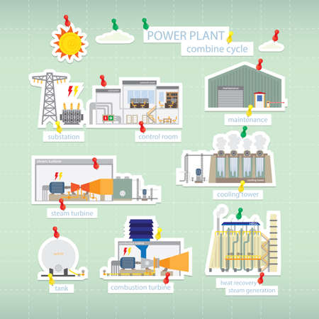 power plant combine cycle in paper graphic