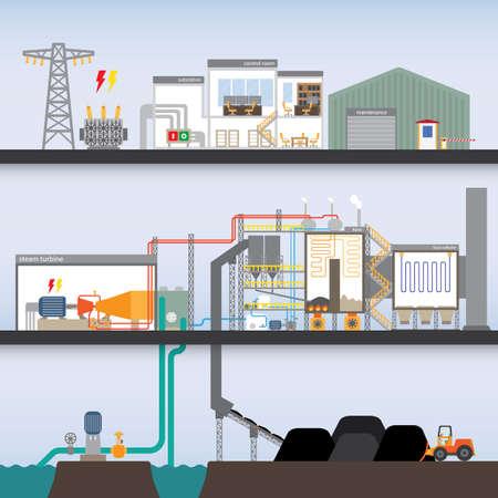 turbina de vapor: central el�ctrica de carb�n en el gr�fico simple