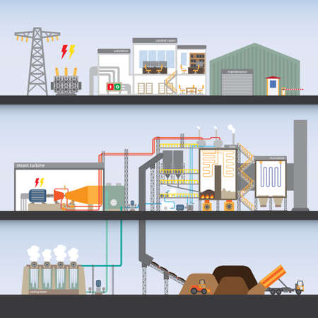 biomass: biomass power plant in simple graphic
