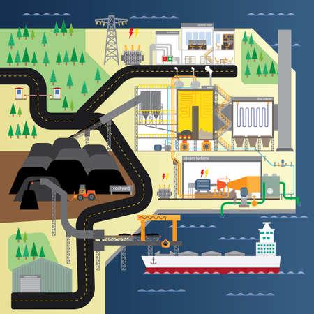 turbina de vapor: planta de energ�a de carb�n  Vectores
