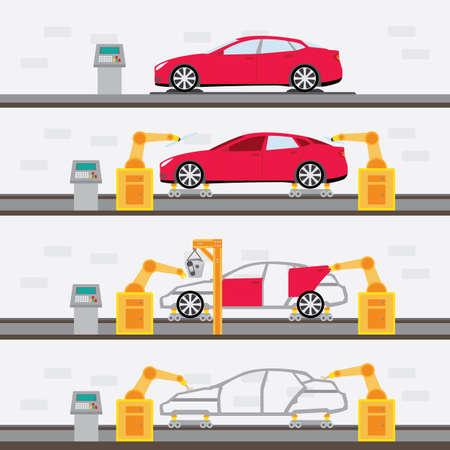 car fatory