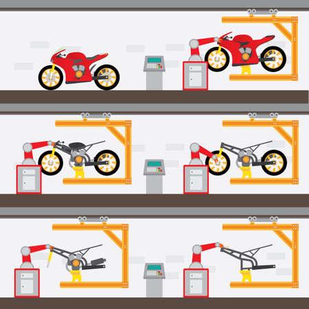 motorcycle factory, build the big bike