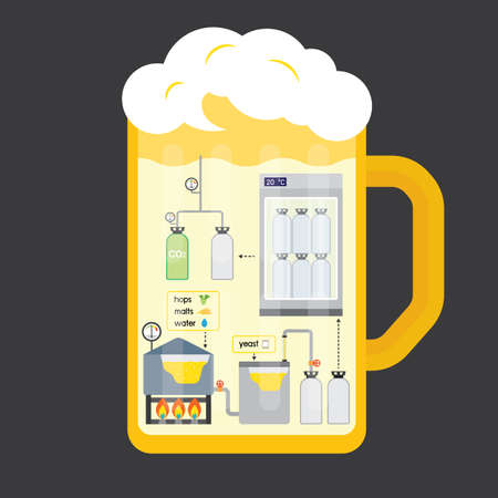 beer factory in a glass