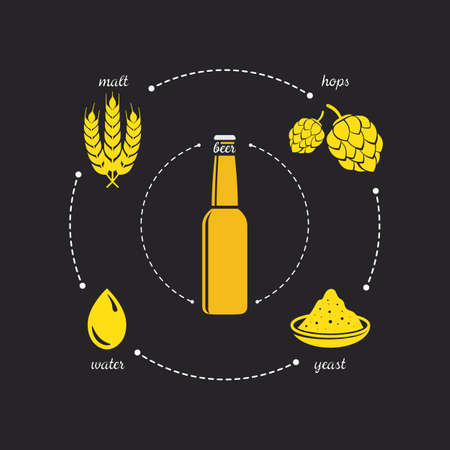 Beer purity law icon with malt, hops, yeast and water  イラスト・ベクター素材
