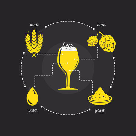 Beer purity law icon with malt, hops, yeast and water Çizim