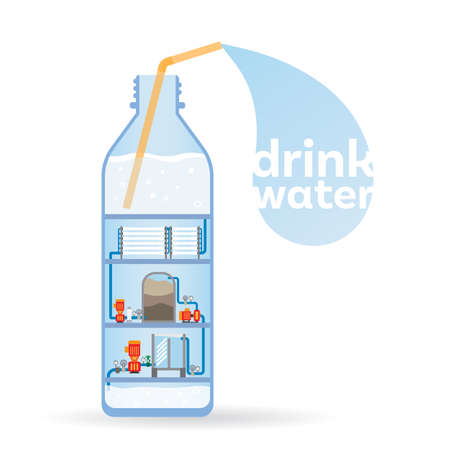 water: water plant,produce water for drinking in the bottle