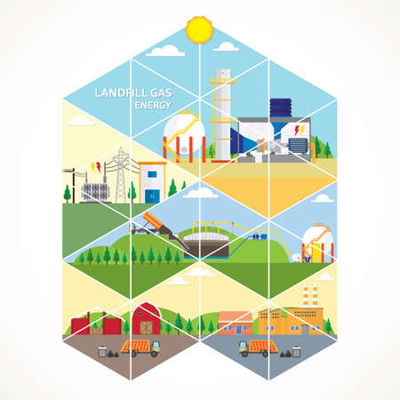 landfill gas energy from waste produce to gas Illustration