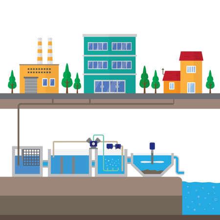 Sewage treatment plant Ilustracja