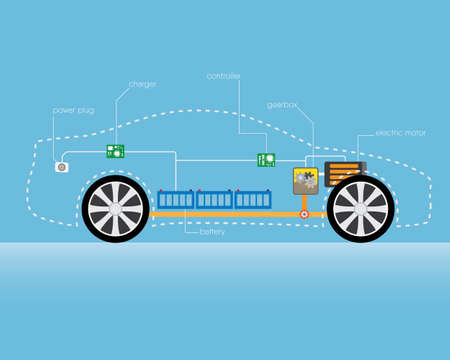 electric car in simple graphic, in side view with frame body