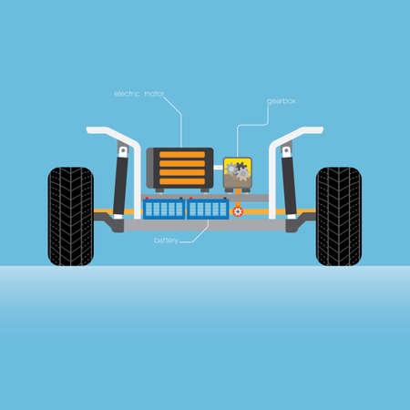 シンプルなグラフィックの電気自動車をフレーム本体と前面に表示します。