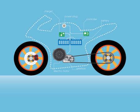 シンプルなフレーム側のビューでスポーツと電動バイク
