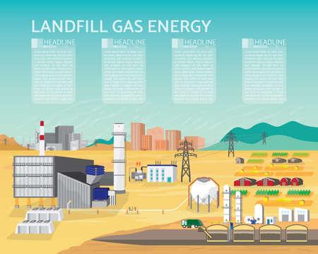 Deponiegasenergie, Deponiegaskraftwerk mit Gasturbine erzeugen die elektrische Versorgung der Stadt und Industrie in einfacher Grafik Standard-Bild - 93479523