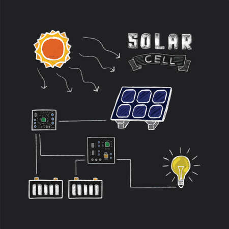 solar cell system with simple circuit diagram
