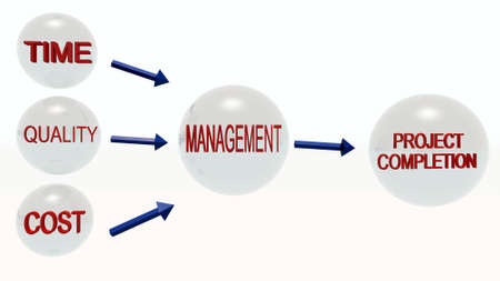 project management concept photo