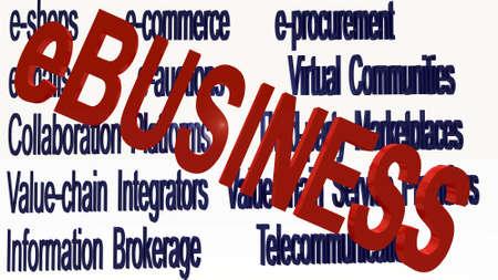 ebusiness: ebusiness terminologies