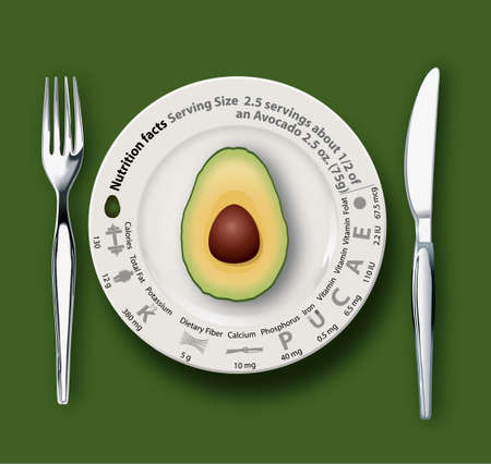 dieting: avocado on white plate with nutrition facts, concept for healthy eating or dieting Illustration