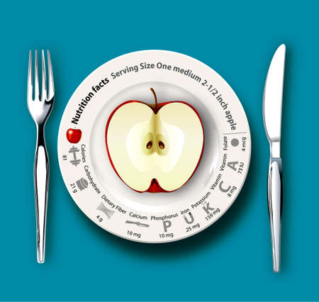 nutrition label: apple on white plate with nutrition facts, concept for healthy eating or dieting Illustration