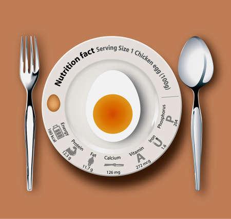 chicken egg: Nutrition fact chicken egg on white plate