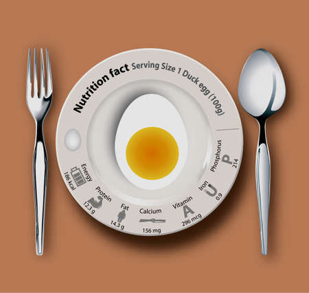 facts: Nutrition fact duck egg on white plate