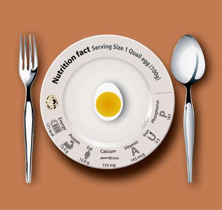 Nutrition fact quail egg on white plate  Illustration