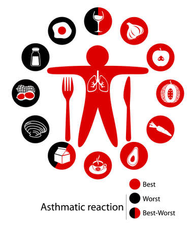 worst: Vector of Best and Worst Foods for Your Lungs symbol. Illustration