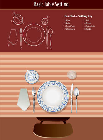 formal place setting: How to set basic table