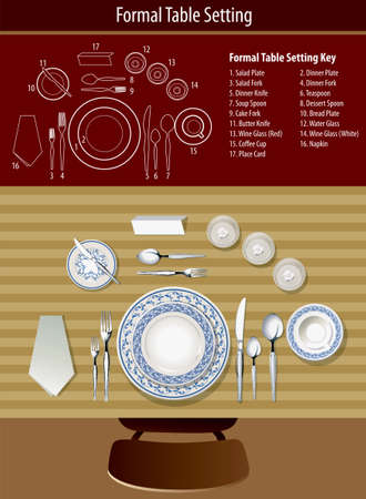 formal place setting: How to set formal table