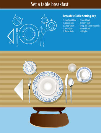 formal place setting: set a table breakfast