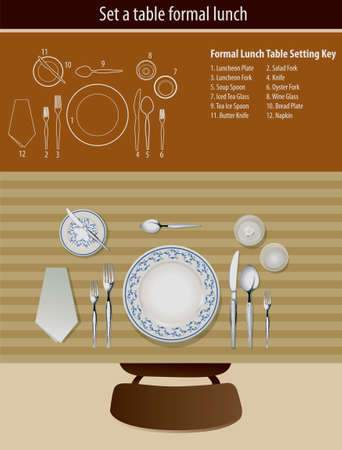 formal place setting: set a table formal lunch