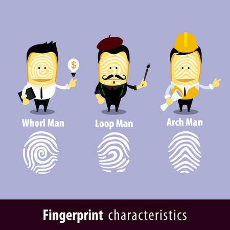 characteristics: Vector illustration - Fingerprint Man Characteristics Series set.