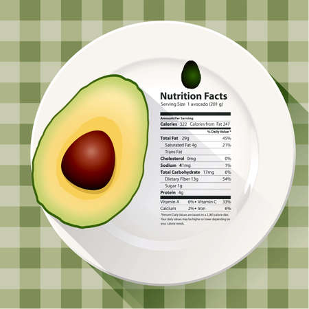 picked: Vector of Nutrition facts avocado