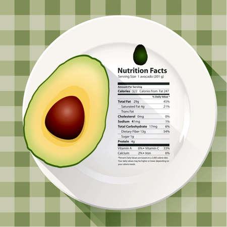 picked: Vector of Nutrition facts avocado