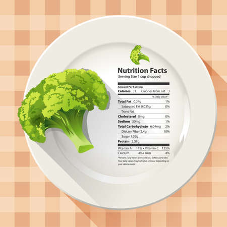 facts: Vector of nutrition facts 1 cup chopped of Broccoli Illustration
