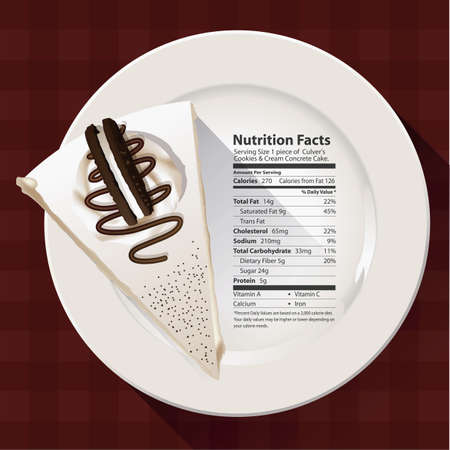 Vector of Nutrition facts of Cookie & cream cake