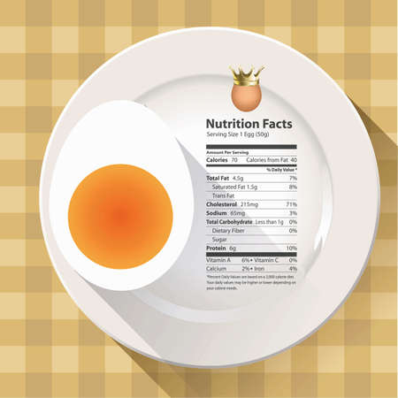 boiled eggs: Vector of Nutrition facts egg