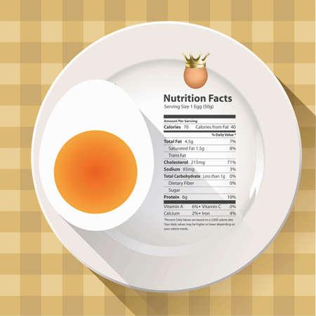 Vector van Nutrition feiten ei Stock Illustratie