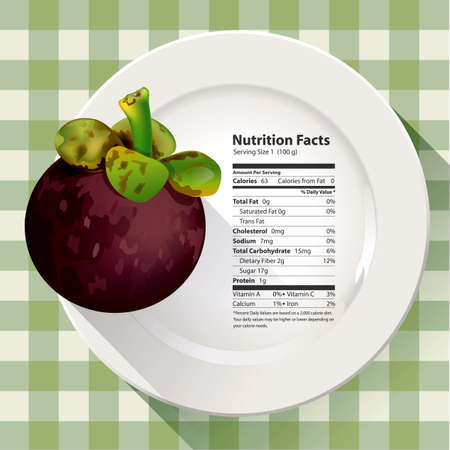 picked: Vector of Nutrition facts mangosteen