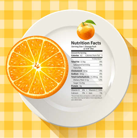 Vector of Nutrition Facts Serving Size 1 Orange Fruit on white plate