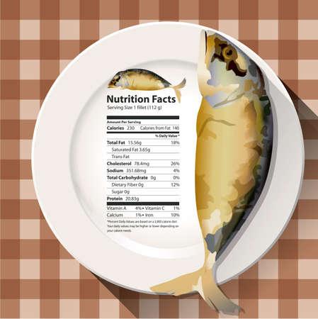 mackerel: Vector of Nutrition facts mackerel