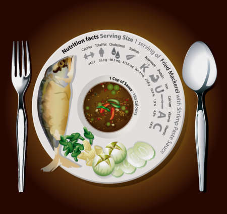 plates of food: Vector of Nutrition facts Fried Mackerel with Shrimp Paste Sauce