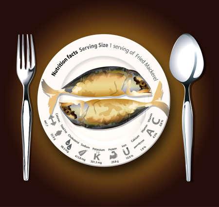 mackerel: Vector of Nutrition facts Fried Mackerel Illustration