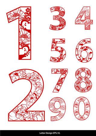 오리엔탈 스타일 알파벳 번호. 전통적인 중국 스타일.